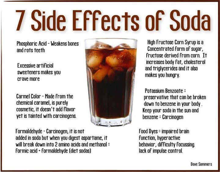 Diet and Regular Soda